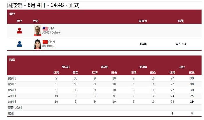 东京奥运会:谷红晋级女子拳击沉量级决赛